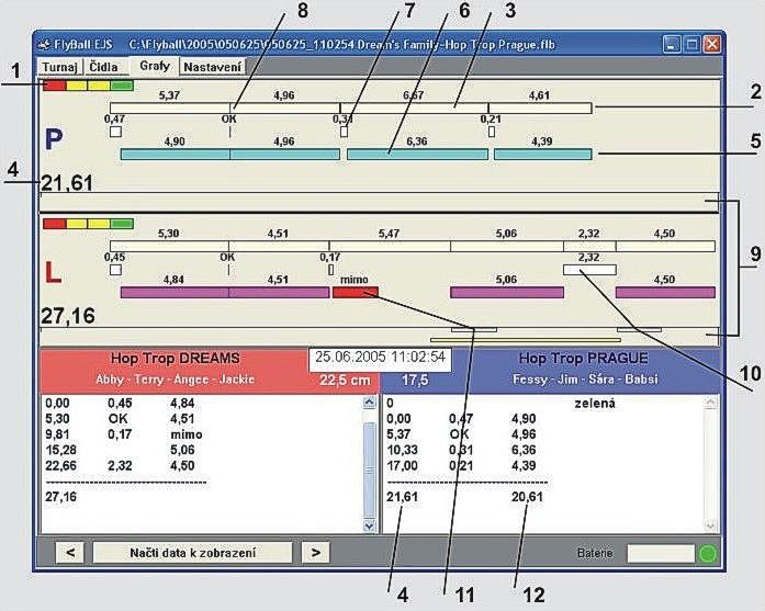 EJS - Electronic Judging System